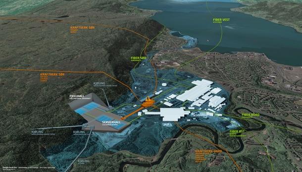 Plassering av Arctic Cloud i Mo Industripark, med skjematisk fremstilling av sentral infrastruktur, som vann, energi, fiber, vann og logistikk.