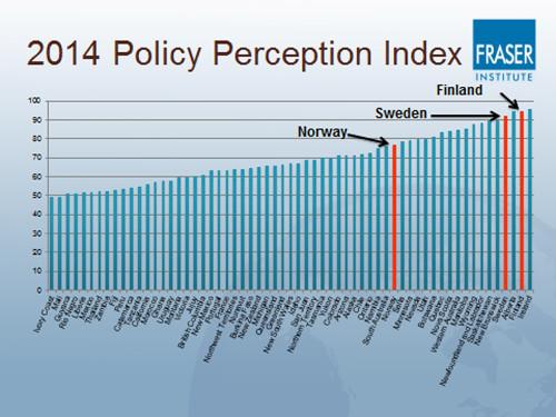 For Norge sin del var det en negativ utvikling fra tidligere.
